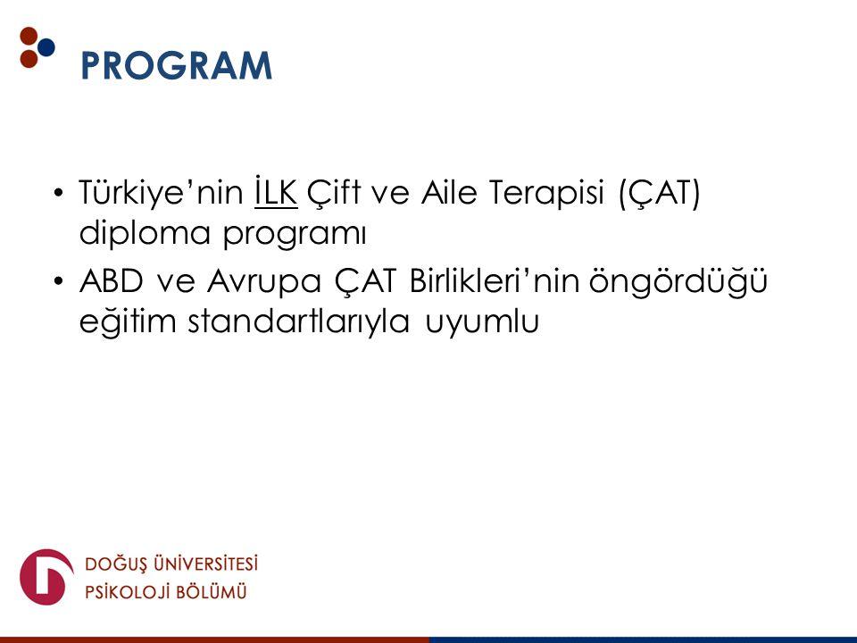 Türkiye'nin İLK Çift ve Aile Terapisi (ÇAT) diploma programı ABD ve Avrupa ÇAT Birlikleri'nin öngördüğü eğitim standartlarıyla uyumlu PROGRAM