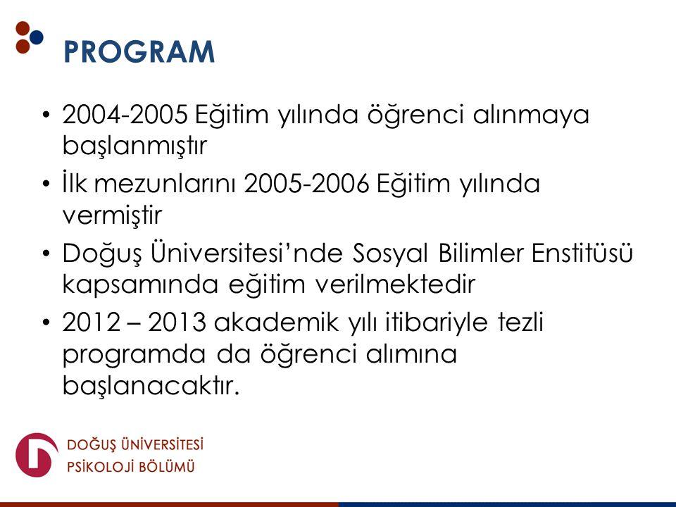 2004-2005 Eğitim yılında öğrenci alınmaya başlanmıştır İlk mezunlarını 2005-2006 Eğitim yılında vermiştir Doğuş Üniversitesi'nde Sosyal Bilimler Ensti