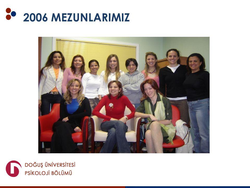 2006 MEZUNLARIMIZ