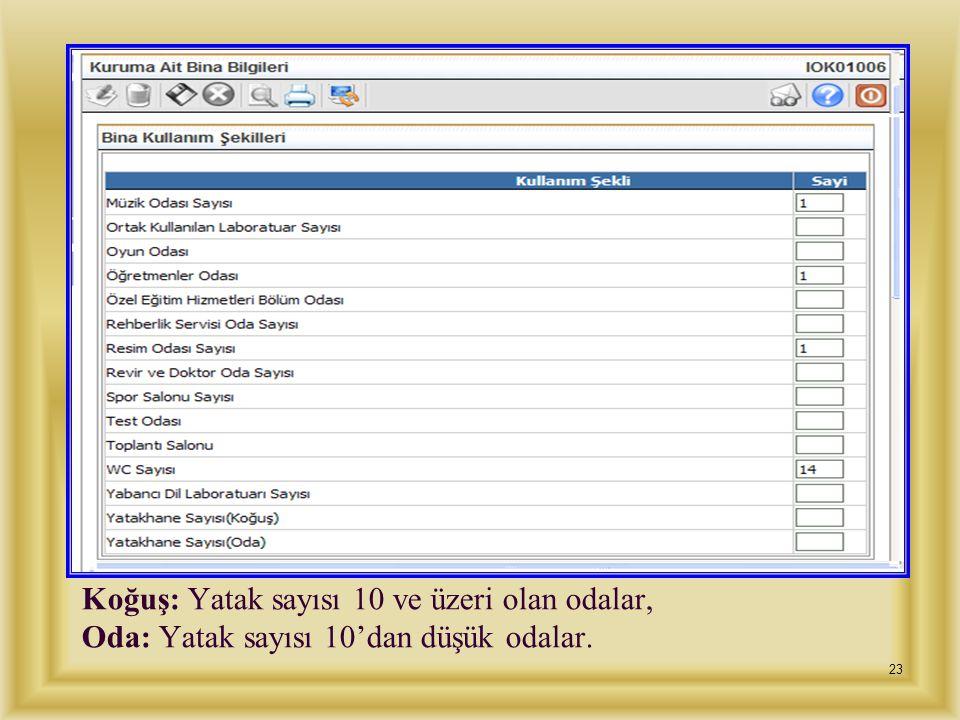 22 Bilgisayar sayıları daha önce e-taşınır modülüne girilmekte idi, e-Taşınır Modülü 2012 yılı sonu itibariyle Maliye Bakanlığına devredileceğinden Bi