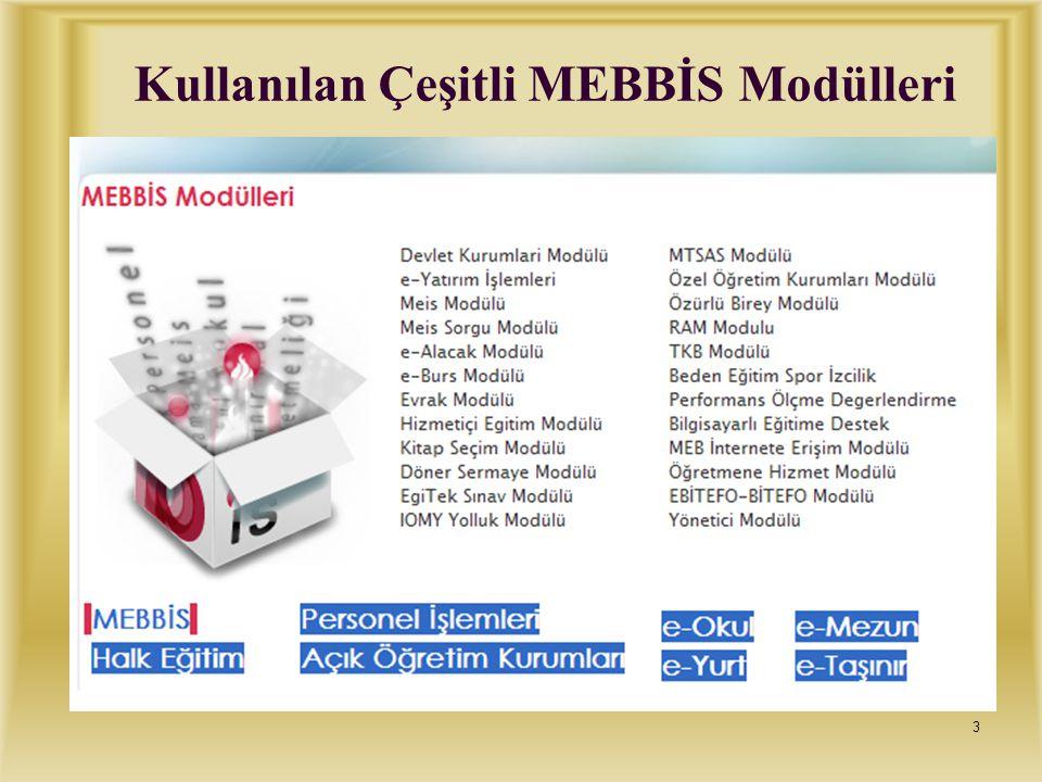 2 Bilgi Girişi Yapılacak Modüller İstatistik ve Bilgi Sistemleri Devlet Kurumları Modülü (Tüm Kurumlar) Meis Modülü (İl, İlçe Millî Eğitim ve Kurumlar
