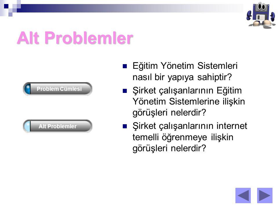 Alt Problemler Problem CümlesiAlt Problemler Eğitim Yönetim Sistemleri nasıl bir yapıya sahiptir? Şirket çalışanlarının Eğitim Yönetim Sistemlerine il