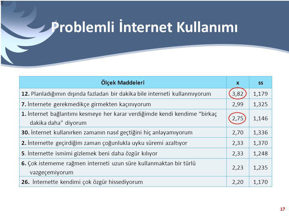17 Problemli İnternet Kullanımı Ölçek Maddelerixss 12. Planladığımın dışında fazladan bir dakika bile interneti kullanmıyorum3,821,179 7. İnternete ge