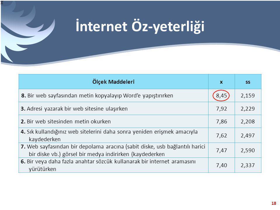 18 İnternet Öz-yeterliği Ölçek Maddelerixss 8. Bir web sayfasından metin kopyalayıp Word'e yapıştırırken8,452,159 3. Adresi yazarak bir web sitesine u
