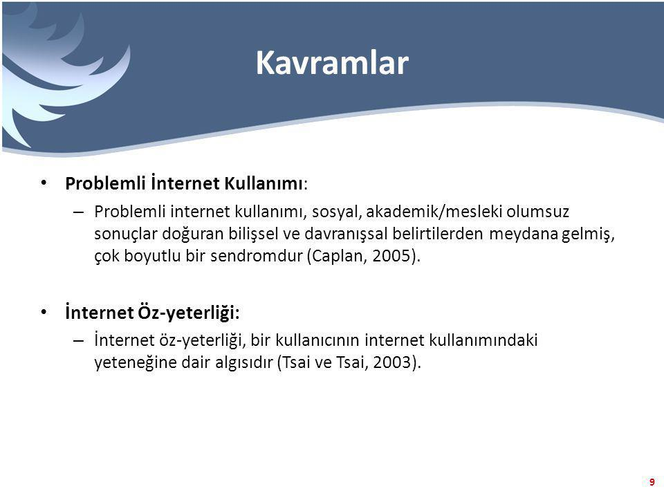 9 Kavramlar Problemli İnternet Kullanımı: – Problemli internet kullanımı, sosyal, akademik/mesleki olumsuz sonuçlar doğuran bilişsel ve davranışsal belirtilerden meydana gelmiş, çok boyutlu bir sendromdur (Caplan, 2005).
