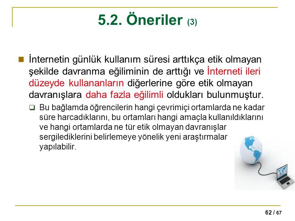 62 / 67 5.2. Öneriler (3) İnternetin günlük kullanım süresi arttıkça etik olmayan şekilde davranma eğiliminin de arttığı ve İnterneti ileri düzeyde ku