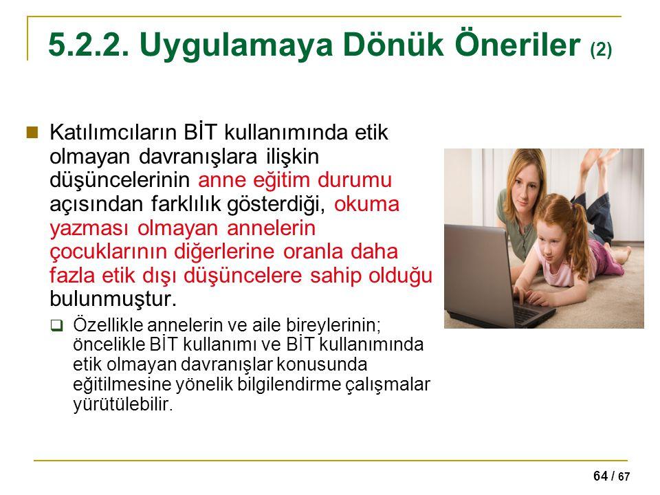 64 / 67 5.2.2. Uygulamaya Dönük Öneriler (2) Katılımcıların BİT kullanımında etik olmayan davranışlara ilişkin düşüncelerinin anne eğitim durumu açısı
