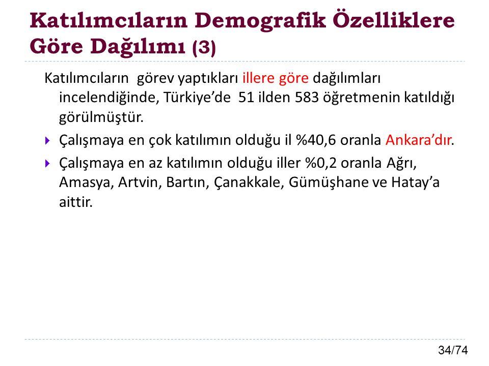 34/74 Katılımcıların Demografik Özelliklere Göre Dağılımı (3) Katılımcıların görev yaptıkları illere göre dağılımları incelendiğinde, Türkiye'de 51 il