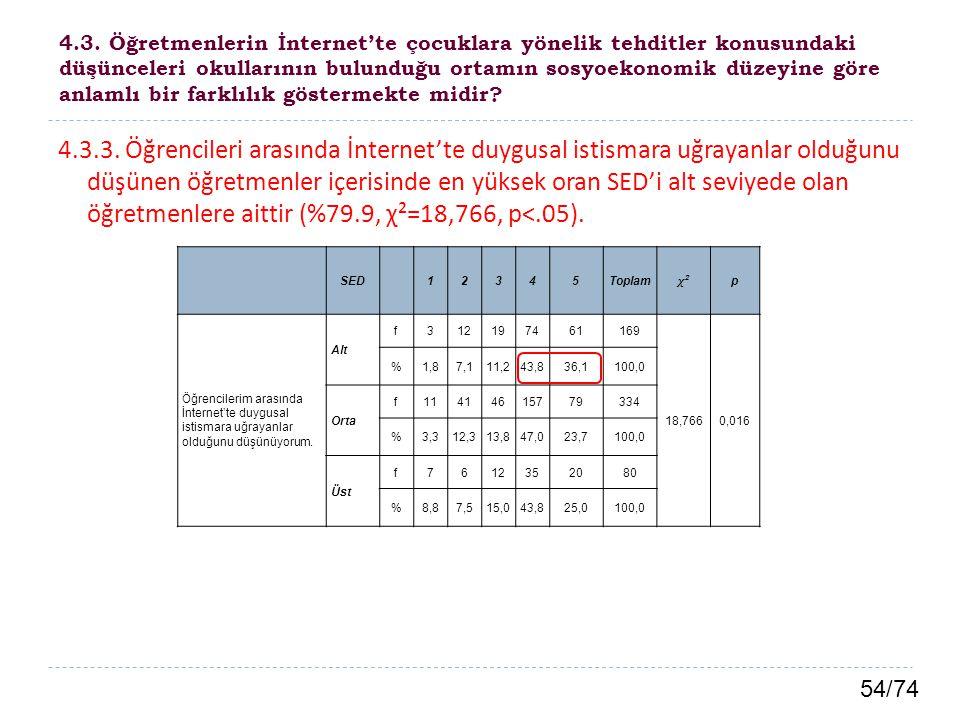 54/74 4.3. Öğretmenlerin İnternet'te çocuklara yönelik tehditler konusundaki düşünceleri okullarının bulunduğu ortamın sosyoekonomik düzeyine göre anl