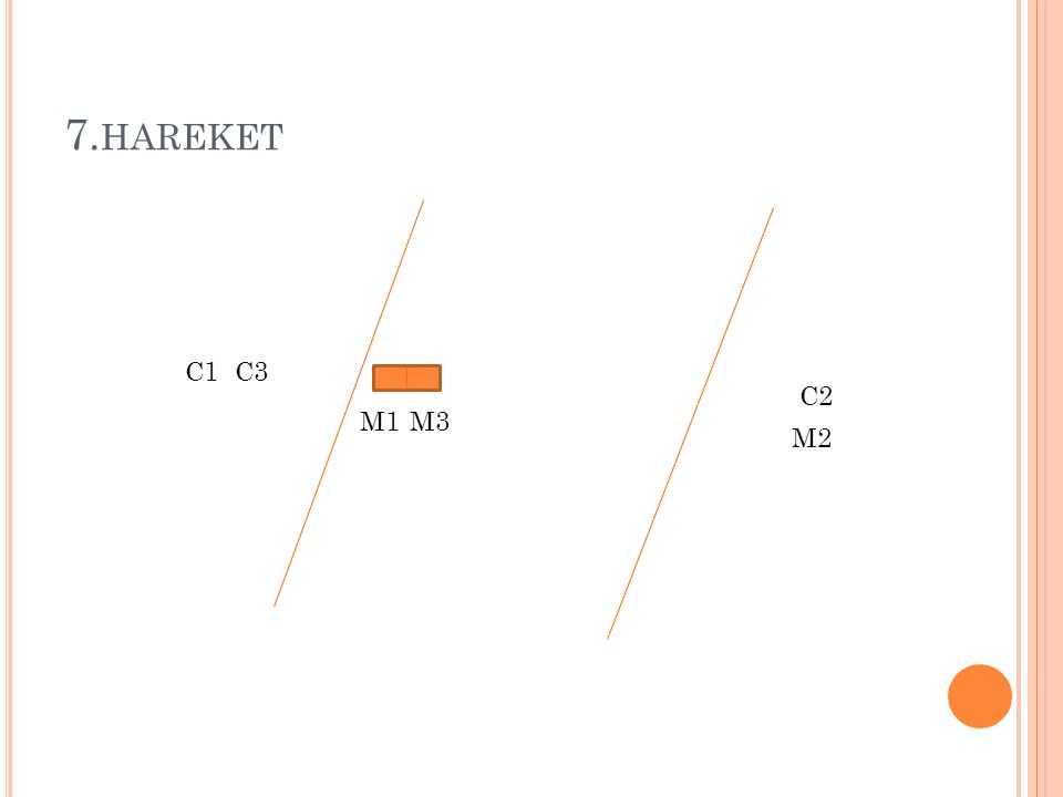 7. HAREKET M1 M2 M3 C1C3 C2