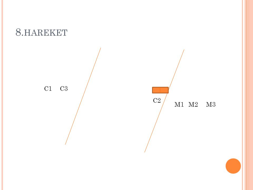 8. HAREKET M1M2M3 C1C3 C2