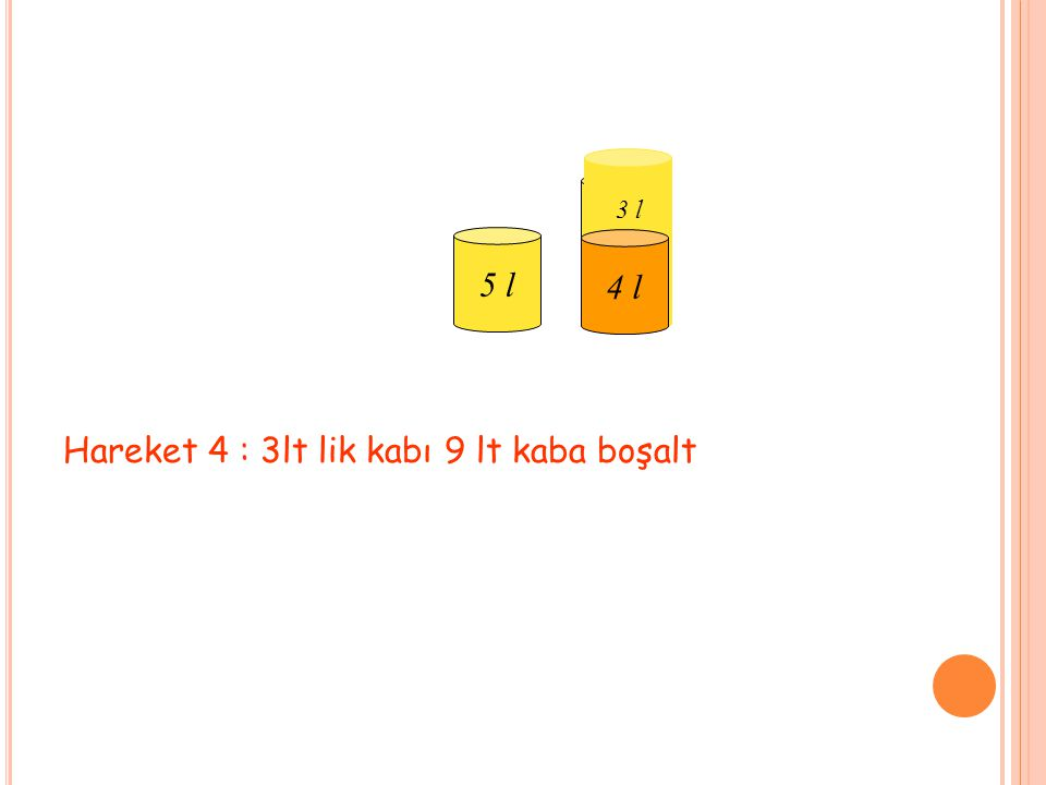 Hareket 4 : 3lt lik kabı 9 lt kaba boşalt 3 l 5 l 9 l 4 l 3 l
