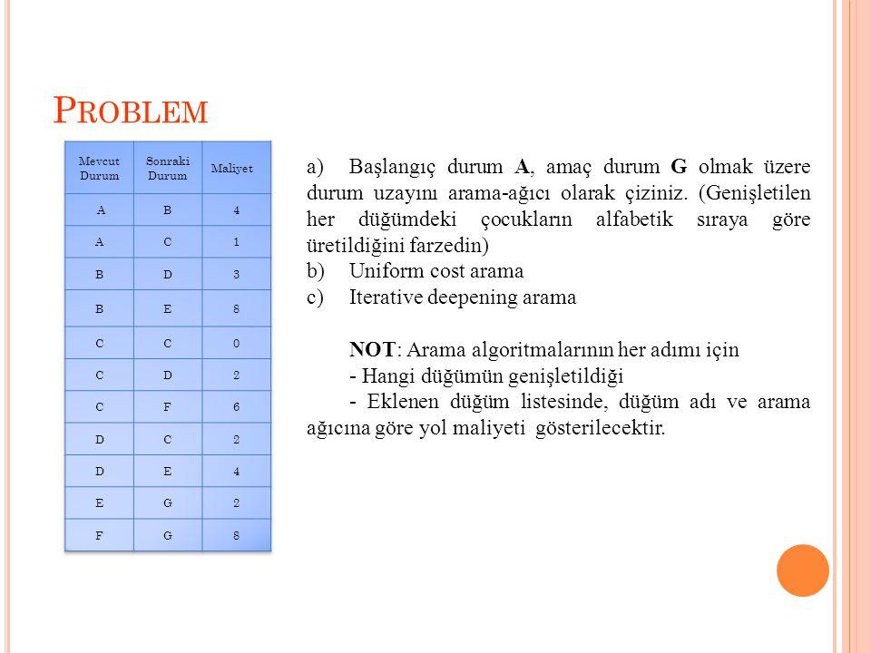 P ROBLEM a)Başlangıç durum A, amaç durum G olmak üzere durum uzayını arama-ağıcı olarak çiziniz.