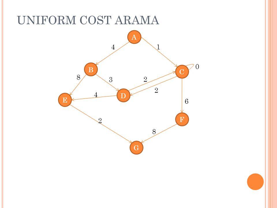 UNIFORM COST ARAMA A B C D E G F 4 8 1 4 3 2 2 8 2 0 6