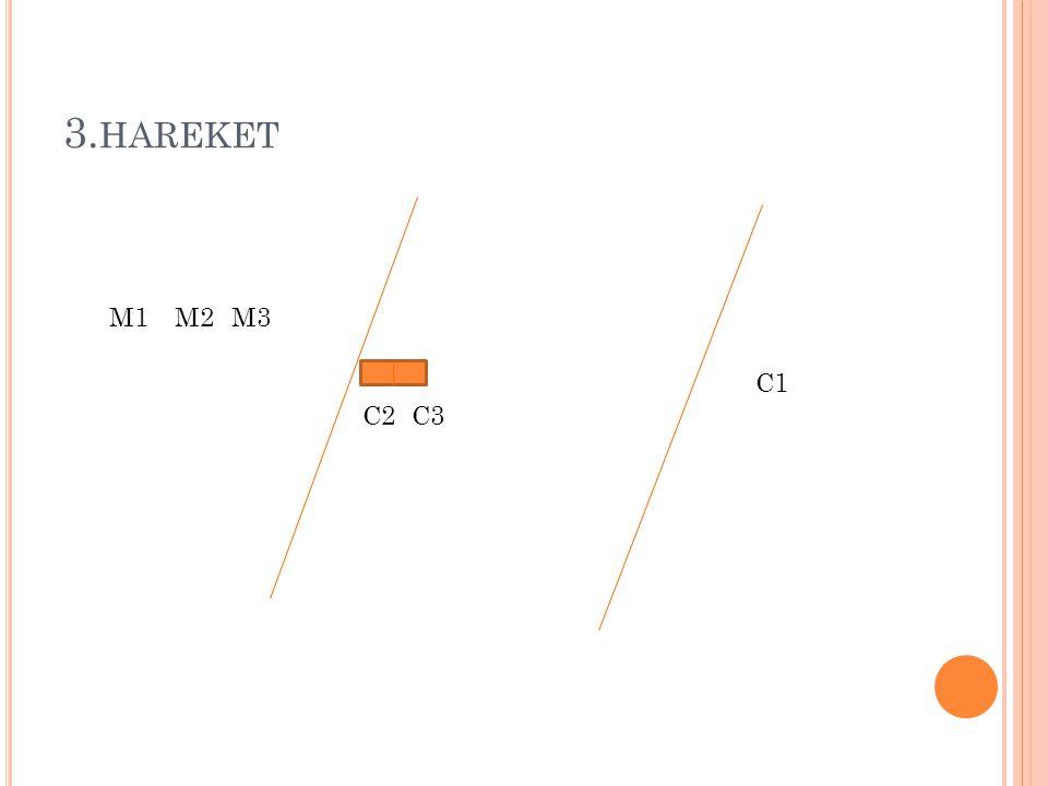 3. HAREKET M1M2M3 C3C2 C1