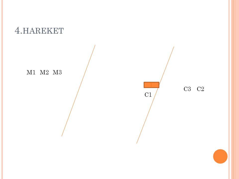 4. HAREKET M1M2 C1 M3 C3C2