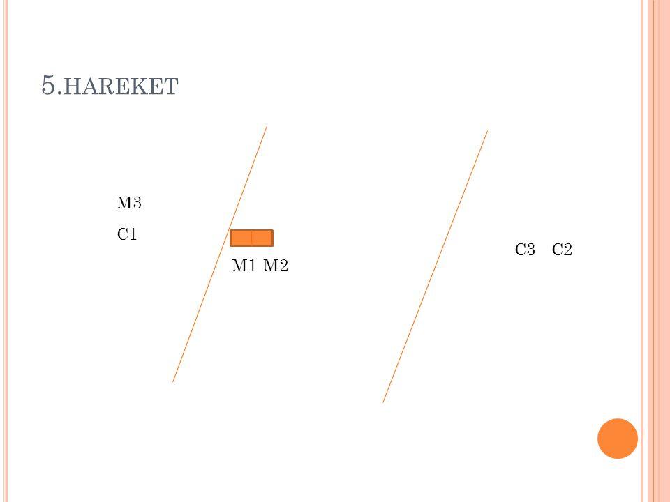 5. HAREKET M1M2 M3 C1 C3C2