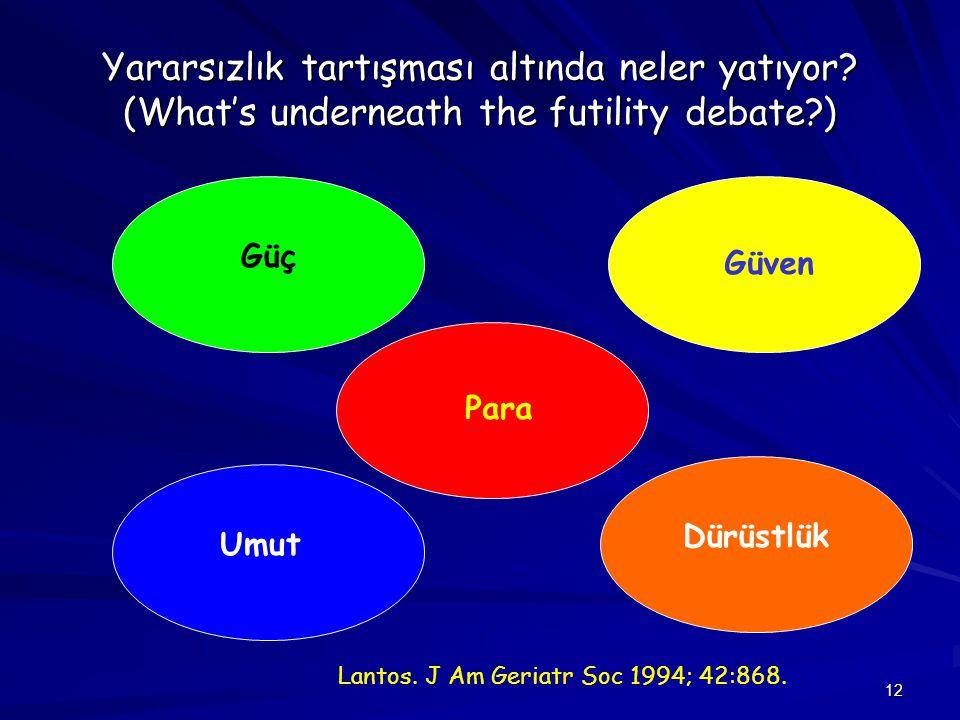 12 Yararsızlık tartışması altında neler yatıyor? (What's underneath the futility debate?) Lantos. J Am Geriatr Soc 1994; 42:868. Güç Güven Umut Dürüst