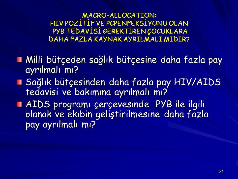 31 MACRO-ALLOCATİON: HIV POZİTİF VE PCPENFEKSİYONU OLAN PYB TEDAVİSİ GEREKTİREN ÇOCUKLARA DAHA FAZLA KAYNAK AYRILMALI MIDIR? Milli bütçeden sağlık büt