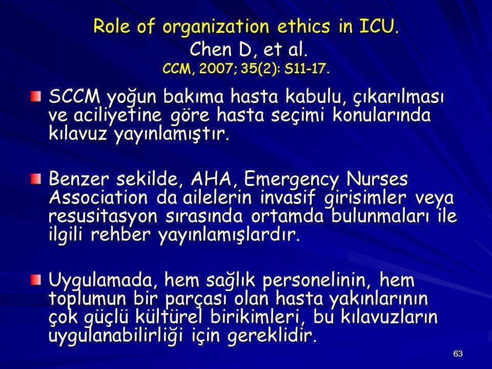 63 Role of organization ethics in ICU. Chen D, et al. CCM, 2007; 35(2): S11-17. SCCM yoğun bakıma hasta kabulu, çıkarılması ve aciliyetine göre hasta