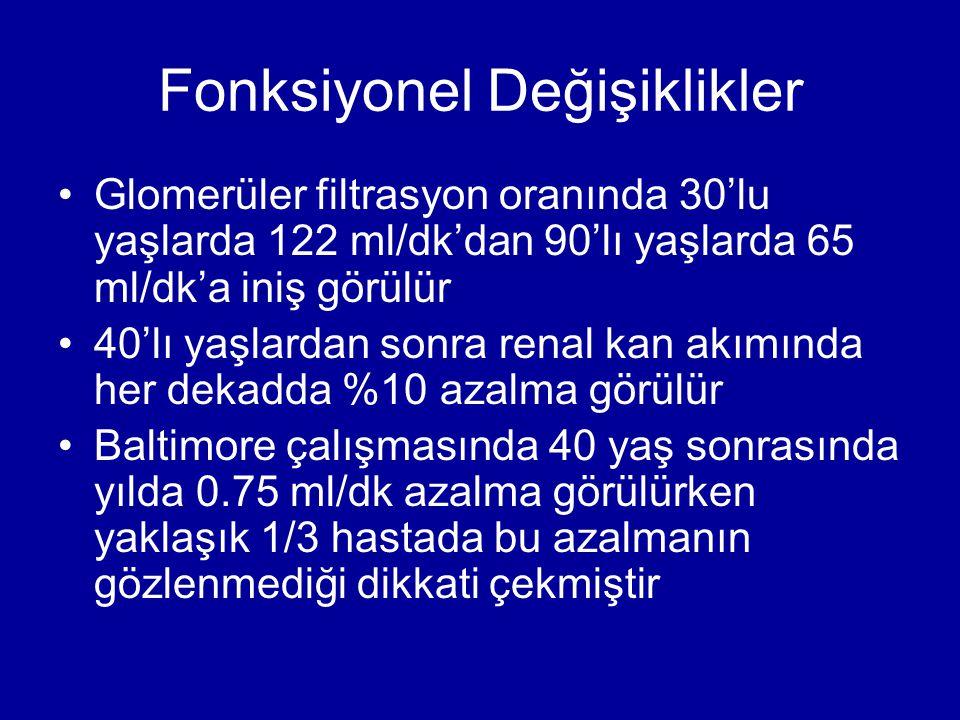 Fonksiyonel Değişiklikler Glomerüler filtrasyon oranında 30'lu yaşlarda 122 ml/dk'dan 90'lı yaşlarda 65 ml/dk'a iniş görülür 40'lı yaşlardan sonra ren