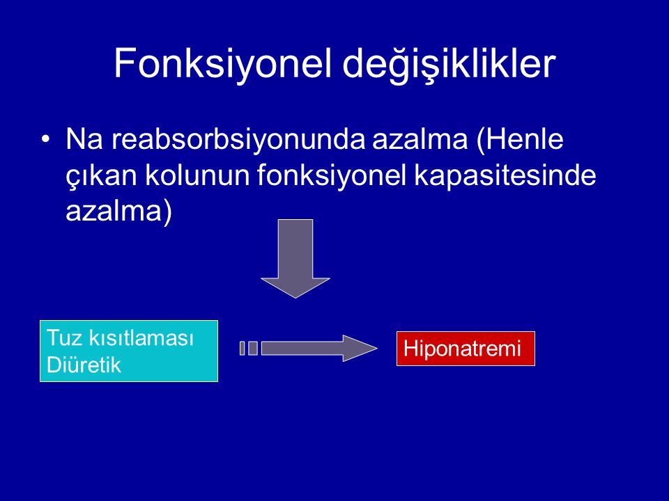 Fonksiyonel değişiklikler Na reabsorbsiyonunda azalma (Henle çıkan kolunun fonksiyonel kapasitesinde azalma) Tuz kısıtlaması Diüretik Hiponatremi