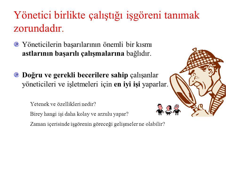 Türkiye'nin İnsan Kaynakları Sorunları Şirketlerin Sorunları Şirketler işe almanın öneminin farkında değiller.