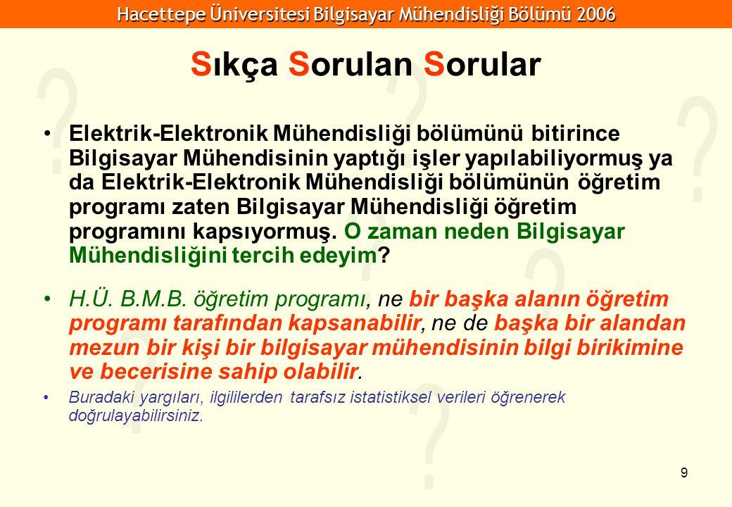 Hacettepe Üniversitesi Bilgisayar Mühendisliği Bölümü 2006 10 Sıkça Sorulan Sorular H.Ü.