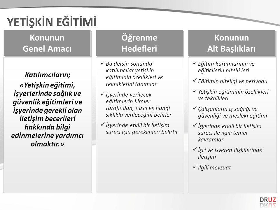 Eğitim Programının Tasarımı 1.Eğitim gerekliliklerinin belirlenmesi 2.Eğitim amacının ve içeriğinin tespit edilmesi 3.Eğitim metodunun-yönteminin seçilmesi 4.Eğitimin gerçekleşmesi-yapılması 1.Eğitim gerekliliklerinin belirlenmesi 2.Eğitim amacının ve içeriğinin tespit edilmesi 3.Eğitim metodunun-yönteminin seçilmesi 4.Eğitimin gerçekleşmesi-yapılması