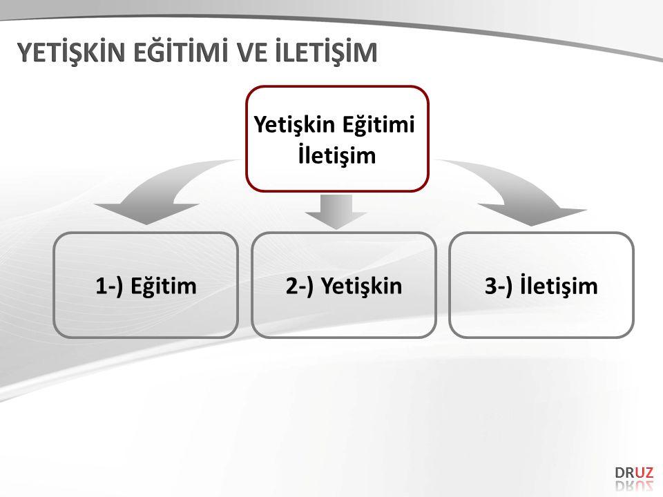 Yetişkin Eğitimi İletişim 1-) Eğitim2-) Yetişkin3-) İletişim