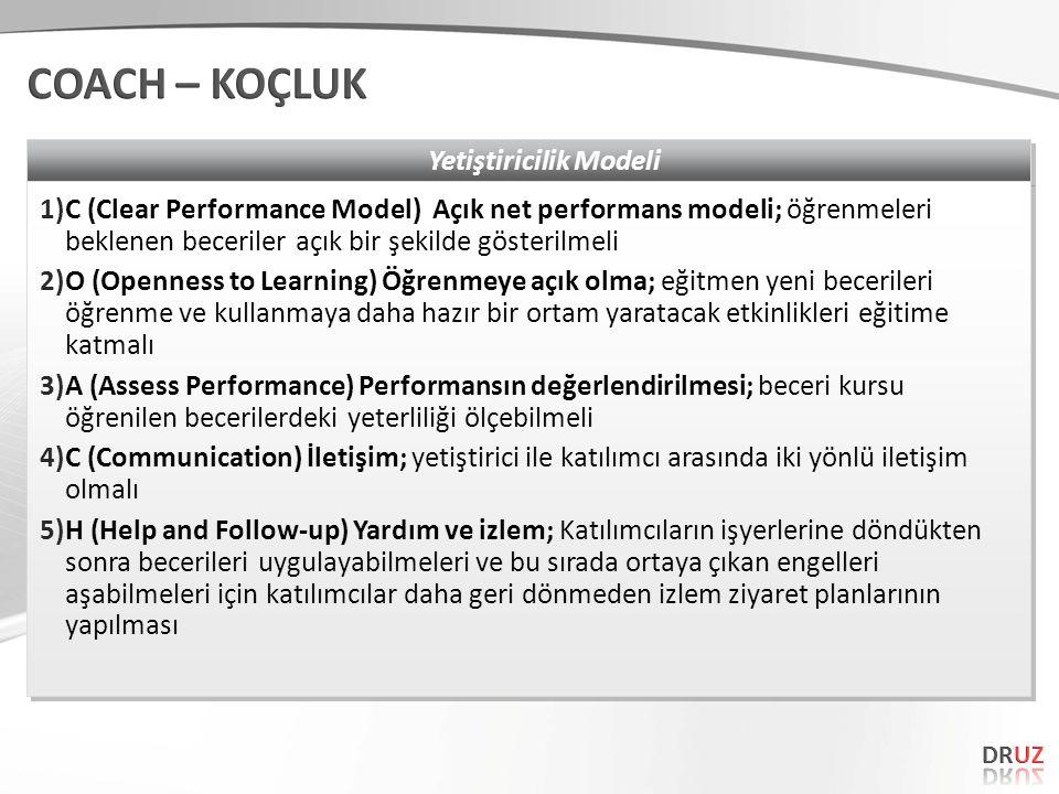 Yetiştiricilik Modeli 1)C (Clear Performance Model) Açık net performans modeli; öğrenmeleri beklenen beceriler açık bir şekilde gösterilmeli 2)O (Openness to Learning) Öğrenmeye açık olma; eğitmen yeni becerileri öğrenme ve kullanmaya daha hazır bir ortam yaratacak etkinlikleri eğitime katmalı 3)A (Assess Performance) Performansın değerlendirilmesi; beceri kursu öğrenilen becerilerdeki yeterliliği ölçebilmeli 4)C (Communication) İletişim; yetiştirici ile katılımcı arasında iki yönlü iletişim olmalı 5)H (Help and Follow-up) Yardım ve izlem; Katılımcıların işyerlerine döndükten sonra becerileri uygulayabilmeleri ve bu sırada ortaya çıkan engelleri aşabilmeleri için katılımcılar daha geri dönmeden izlem ziyaret planlarının yapılması 1)C (Clear Performance Model) Açık net performans modeli; öğrenmeleri beklenen beceriler açık bir şekilde gösterilmeli 2)O (Openness to Learning) Öğrenmeye açık olma; eğitmen yeni becerileri öğrenme ve kullanmaya daha hazır bir ortam yaratacak etkinlikleri eğitime katmalı 3)A (Assess Performance) Performansın değerlendirilmesi; beceri kursu öğrenilen becerilerdeki yeterliliği ölçebilmeli 4)C (Communication) İletişim; yetiştirici ile katılımcı arasında iki yönlü iletişim olmalı 5)H (Help and Follow-up) Yardım ve izlem; Katılımcıların işyerlerine döndükten sonra becerileri uygulayabilmeleri ve bu sırada ortaya çıkan engelleri aşabilmeleri için katılımcılar daha geri dönmeden izlem ziyaret planlarının yapılması