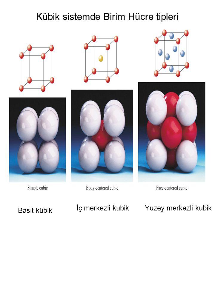 Kübik sistemde Birim Hücre tipleri Basit kübik İç merkezli kübikYüzey merkezli kübik