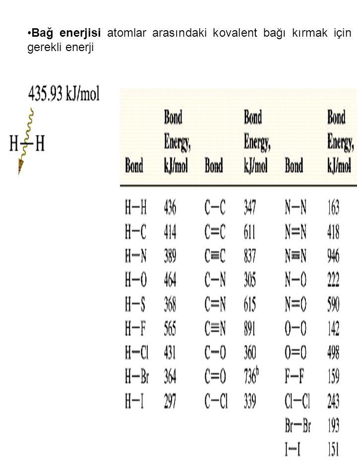 Bağ enerjisi atomlar arasındaki kovalent bağı kırmak için gerekli enerji