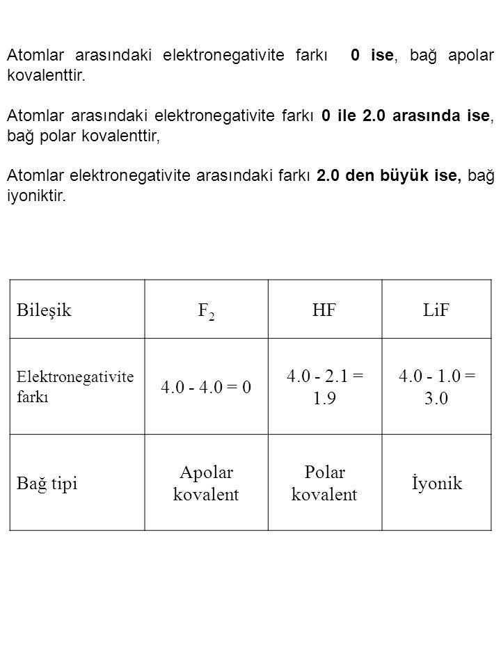 Atomlar arasındaki elektronegativite farkı 0 ise, bağ apolar kovalenttir. Atomlar arasındaki elektronegativite farkı 0 ile 2.0 arasında ise, bağ polar
