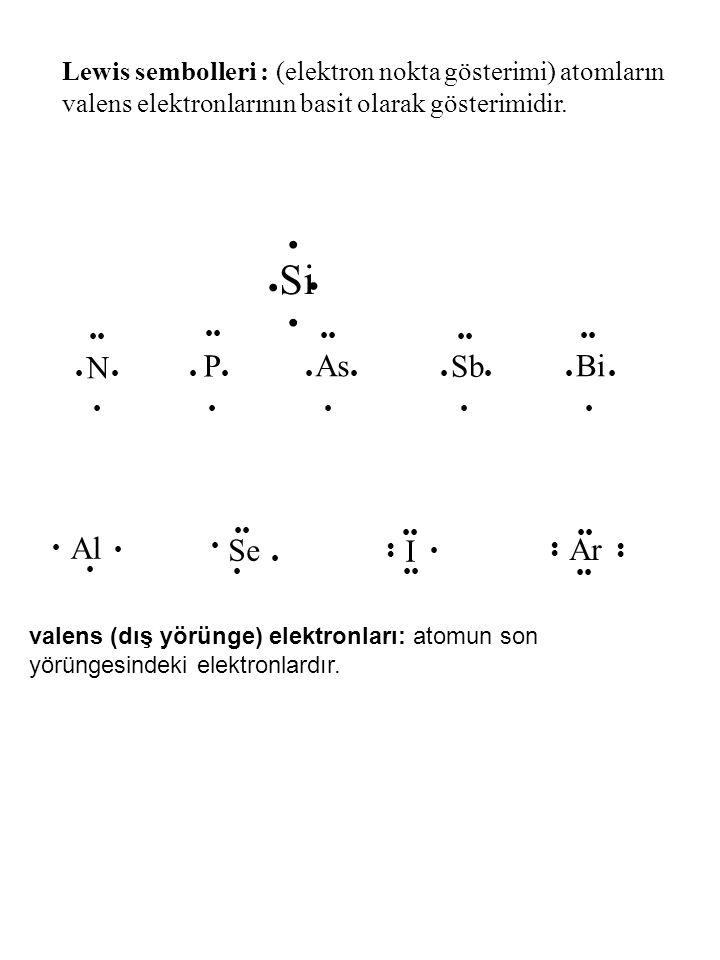 valens (dış yörünge) elektronları: atomun son yörüngesindeki elektronlardır. Lewis sembolleri : (elektron nokta gösterimi) atomların valens elektronla