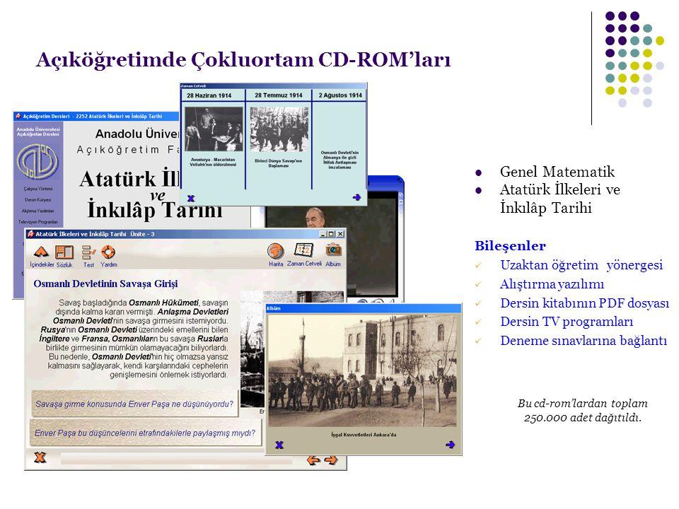 Açıköğretimde Çokluortam CD-ROM'ları Genel Matematik Atatürk İlkeleri ve İnkılâp Tarihi Bileşenler Uzaktan öğretim yönergesi Alıştırma yazılımı Dersin
