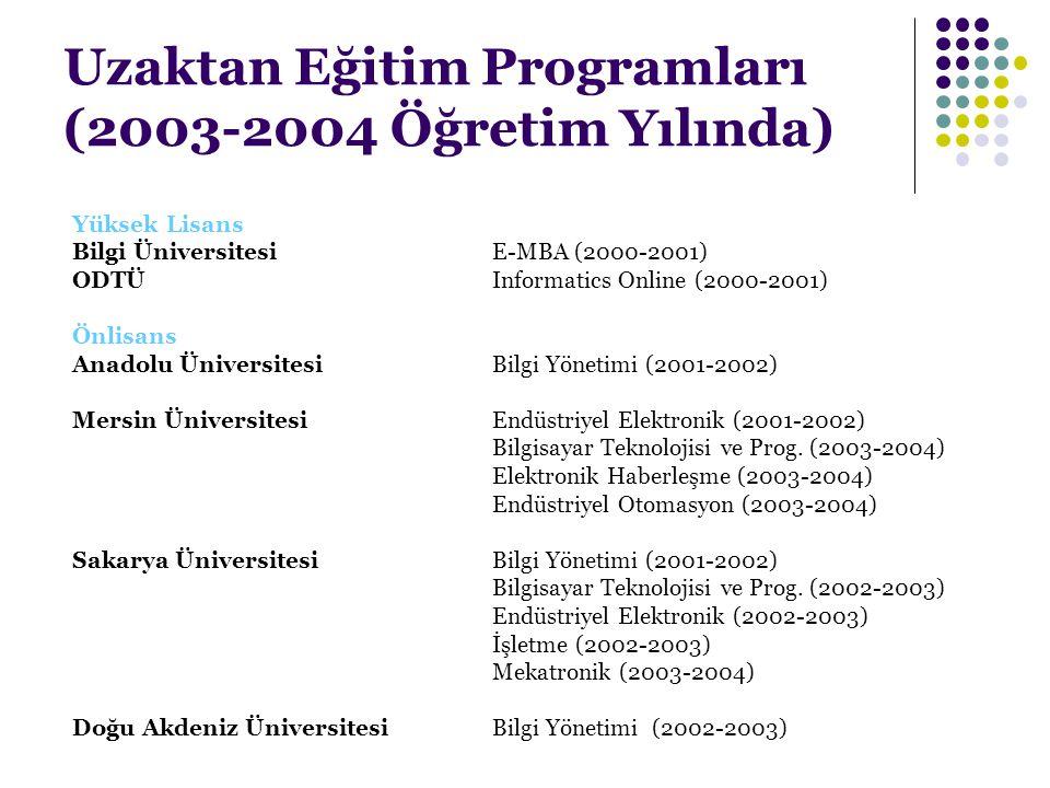 Uzaktan Eğitim Programları (2003-2004 Öğretim Yılında) Yüksek Lisans Bilgi Üniversitesi E-MBA (2000-2001) ODTÜInformatics Online (2000-2001) Önlisans