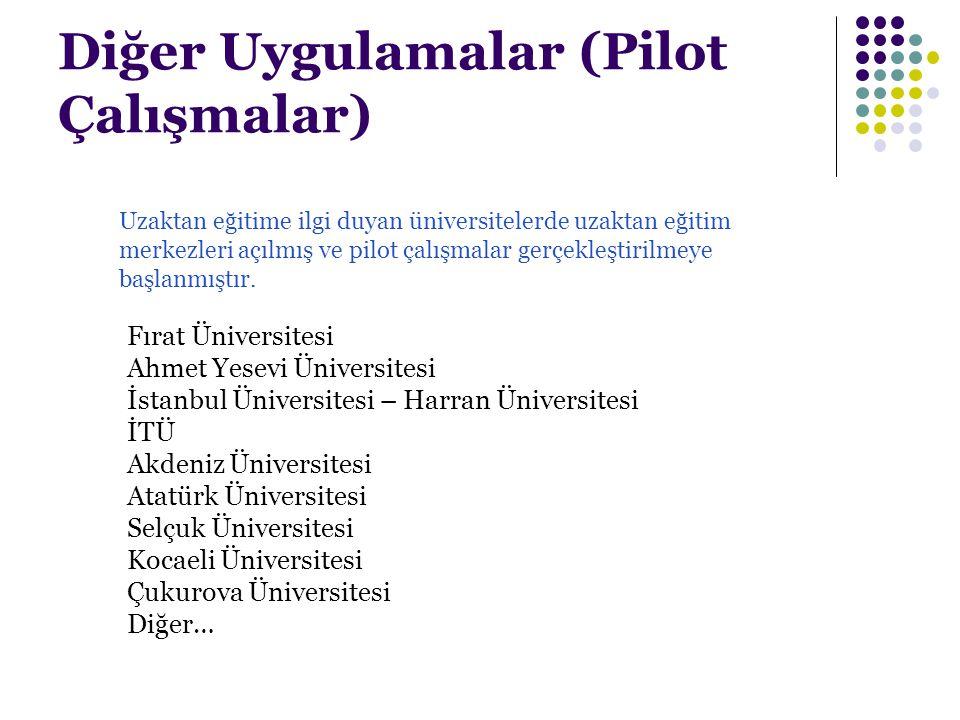 Diğer Uygulamalar (Pilot Çalışmalar) Fırat Üniversitesi Ahmet Yesevi Üniversitesi İstanbul Üniversitesi – Harran Üniversitesi İTÜ Akdeniz Üniversitesi