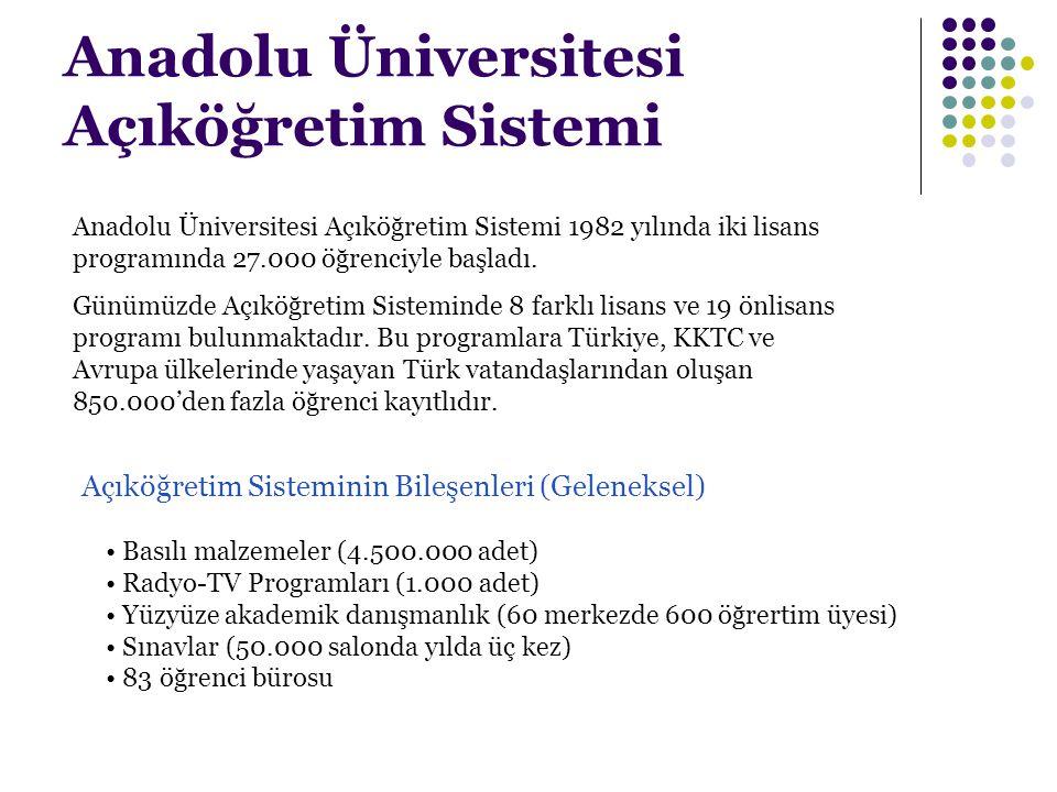 Anadolu Üniversitesi Açıköğretim Sistemi Anadolu Üniversitesi Açıköğretim Sistemi 1982 yılında iki lisans programında 27.000 öğrenciyle başladı. Günüm