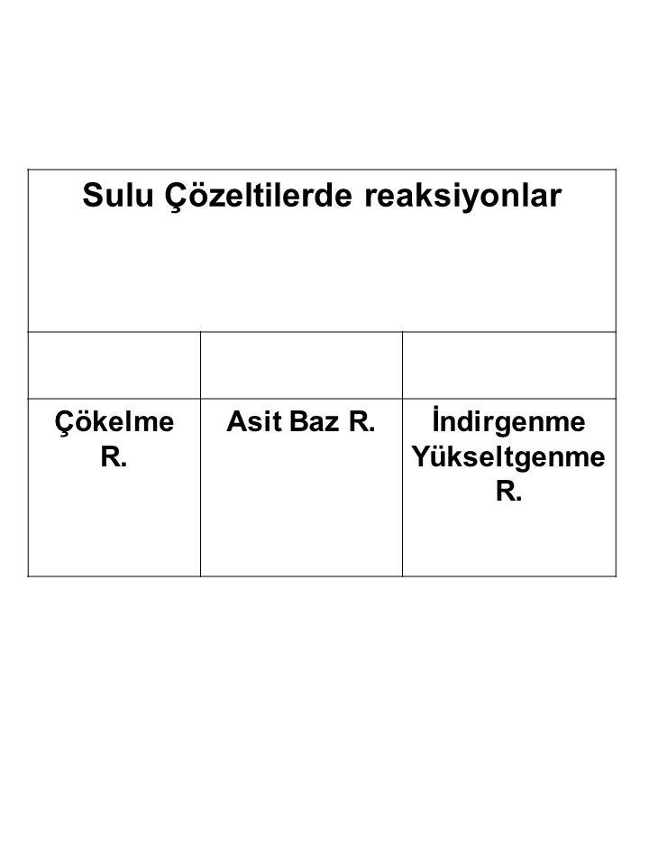 Sulu Çözeltilerde reaksiyonlar Çökelme R. Asit Baz R.İndirgenme Yükseltgenme R.