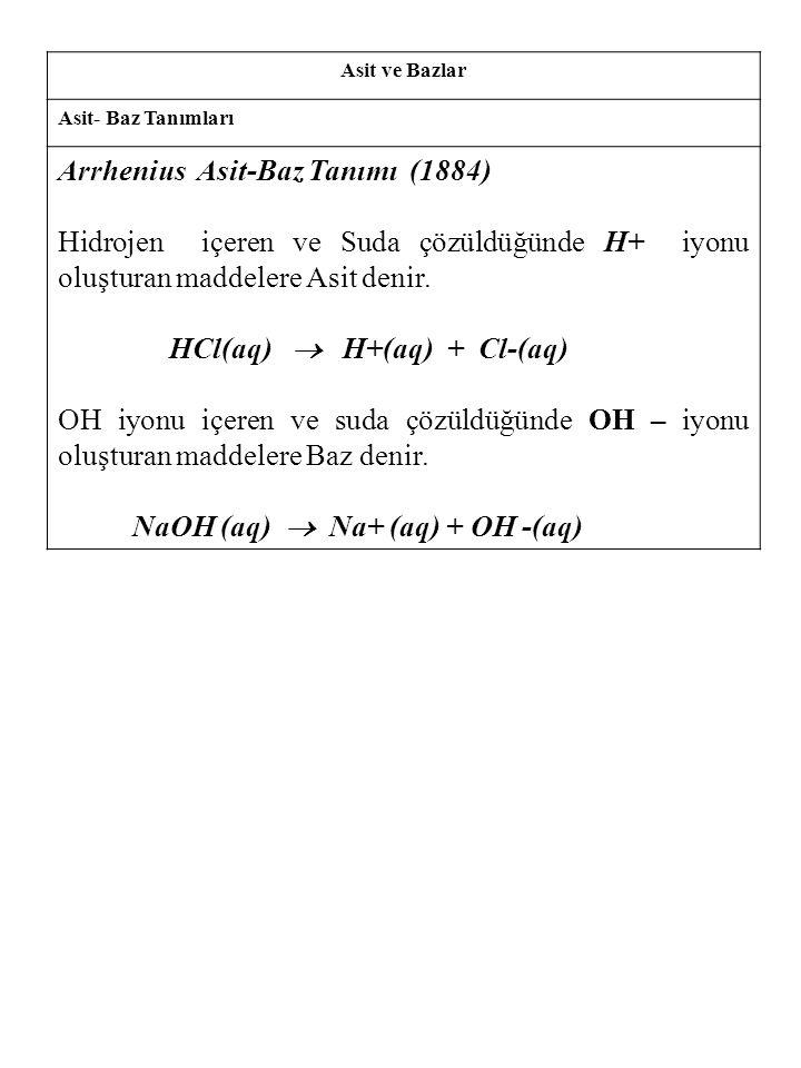 Asit ve Bazlar Asit- Baz Tanımları Arrhenius Asit-Baz Tanımı (1884) Hidrojen içeren ve Suda çözüldüğünde H+ iyonu oluşturan maddelere Asit denir. HCl(