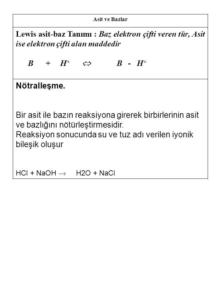 Asit ve Bazlar Lewis asit-baz Tanımı : Baz elektron çifti veren tür, Asit ise elektron çifti alan maddedir B + H +  B - H + Nötralleşme. Bir asit ile