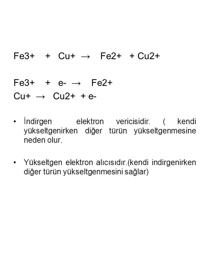 Fe3+ + Cu+ → Fe2+ + Cu2+ Fe3+ + e- → Fe2+ Cu+ → Cu2+ + e- İndirgen elektron vericisidir. ( kendi yükseltgenirken diğer türün yükseltgenmesine neden ol