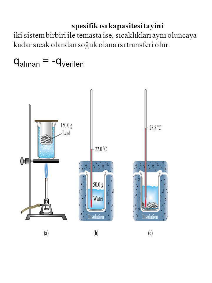 spesifik ısı kapasitesi tayini iki sistem birbiri ile temasta ise, sıcaklıkları aynı oluncaya kadar sıcak olandan soğuk olana ısı transferi olur. q al