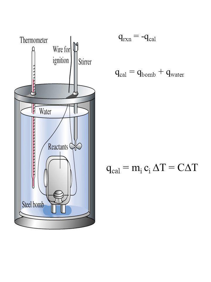 q cal = q bomb + q water q cal = m i c i  T = C  T
