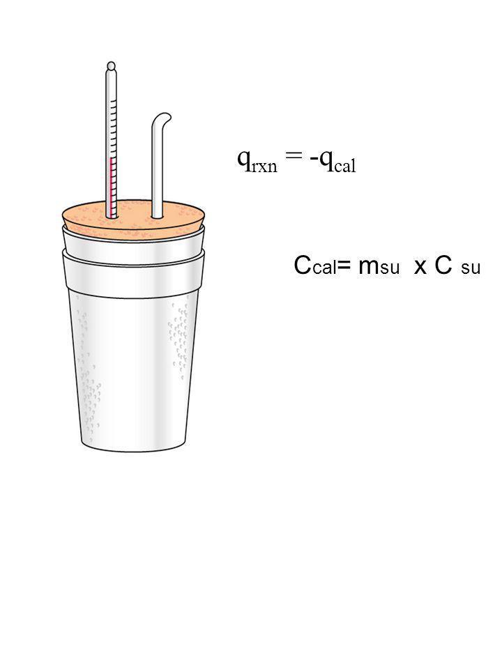 q rxn = -q cal C cal = m su x C su