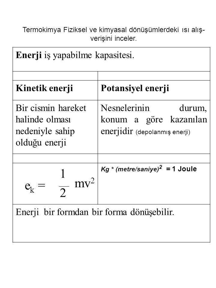 Termodinamiğin 1.