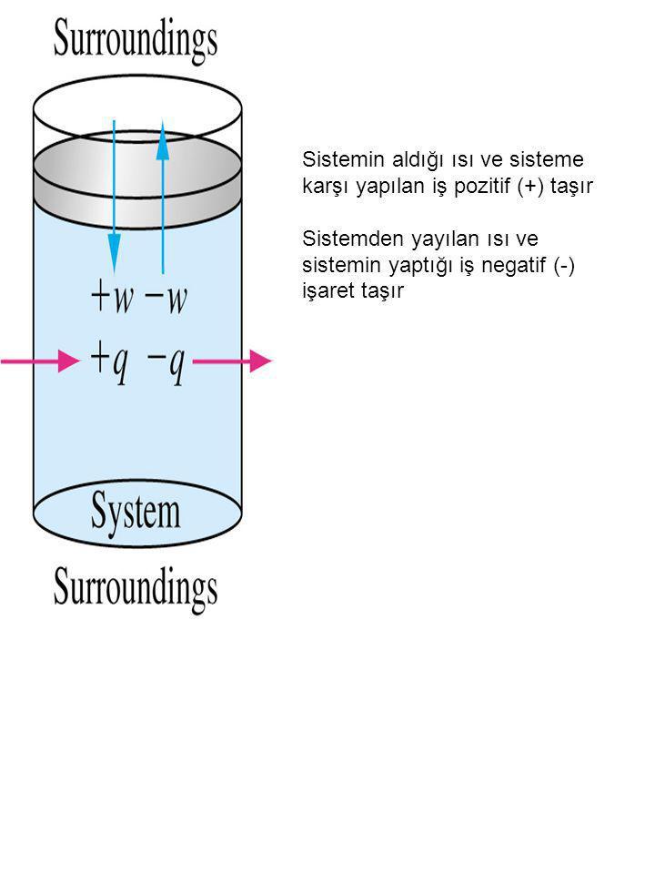 Sistemin aldığı ısı ve sisteme karşı yapılan iş pozitif (+) taşır Sistemden yayılan ısı ve sistemin yaptığı iş negatif (-) işaret taşır