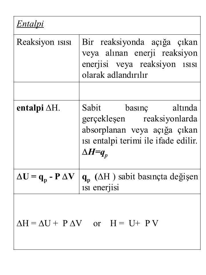 Entalpi Reaksiyon ısısıBir reaksiyonda açığa çıkan veya alınan enerji reaksiyon enerjisi veya reaksiyon ısısı olarak adlandırılır entalpi  H. Sabit b