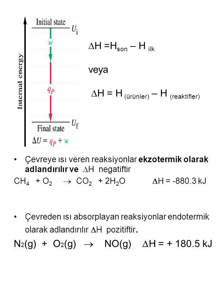  H =H son – H ilk veya  H = H (ürünler) – H (reaktifler) Çevreye ısı veren reaksiyonlar ekzotermik olarak adlandırılır ve  H negatiftir CH 4 + O 2